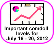 Comdoll Trading Kit (July 16-20, 2012)