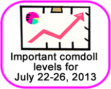 Comdoll Trading Kit (July 22-26, 2013)