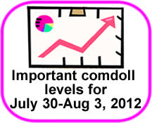 Comdoll Trading Kit (July 30-August 3, 2012)