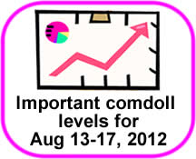 Comdoll Trading Kit (August 13-17, 2012)