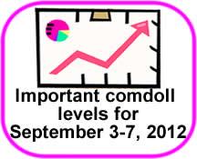 Comdoll Trading Kit (September 3-7, 2012)