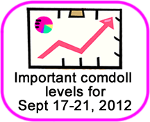 Comdoll Trading Kit (September 17-21, 2012)