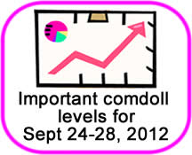 Comdoll Trading Kit (September 24-28, 2012)