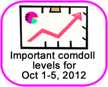 Comdoll Trading Kit (October 1-5, 2012)