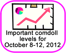 Comdoll Trading Kit (October 8-12, 2012)