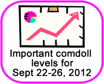 Comdoll Trading Kit (October 22-26, 2012)