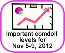Comdoll Trading Kit (November 5-9, 2012)
