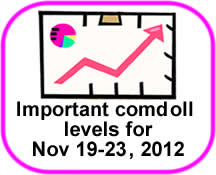 Comdoll Trading Kit (November 19-23, 2012)