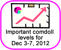 Comdoll Trading Kit (December 3-7, 2012)