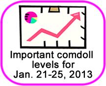 Comdoll Trading Kit (January 21-25, 2013)