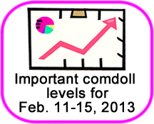 Comdoll Trading Kit (February 11-15, 2013)