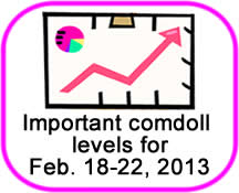 Comdoll Trading Kit (February 18-22, 2013)