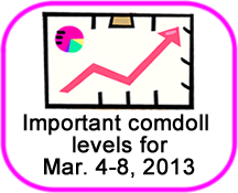 Comdoll Trading Kit (March 4-8, 2013)