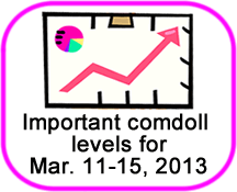 Comdoll Trading Kit (March1 11-15, 2013)