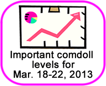 Comdoll Trading Kit (March 18-22, 2013)