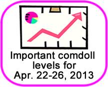 Comdoll Trading Kit (April 22-26, 2013)