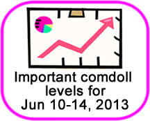 Comdoll Trading Kit (June 10-14, 2013)