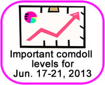 Comdoll Trading Kit (June 17-21, 2013)