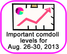 Comdoll Trading Kit (August 26-30, 2013)