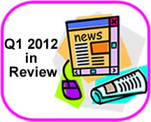 Q1 2012 in Review