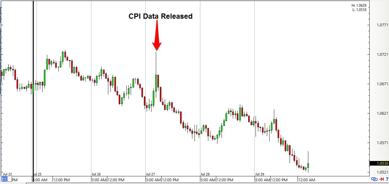 AUD/NZD: 1-Hour Forex Chart