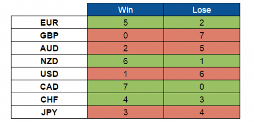 Scores (Aug. 8-12, 2016)