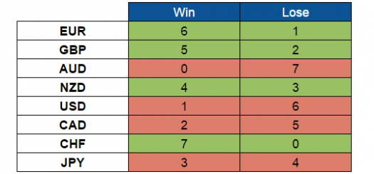 Scores (Aug. 15-19, 2016)