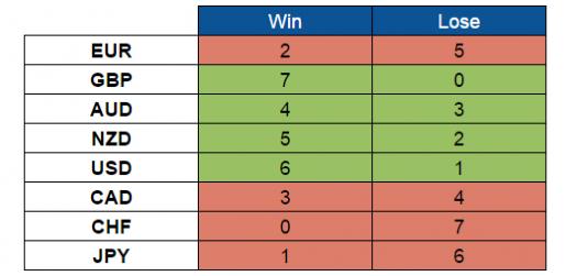 Scorecard (Aug. 22-26, 2016)