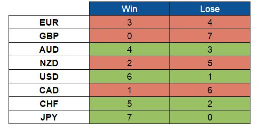 Scores (Sept. 12-16, 2016)