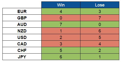 Scores (Sept. 19-23, 2016)
