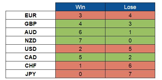 Scores (Sept. 26-30, 2016)