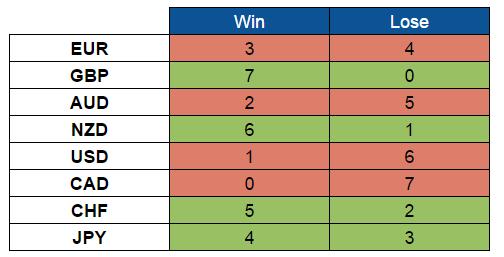Scores (Oct. 31 - Nov. 4, 2016)