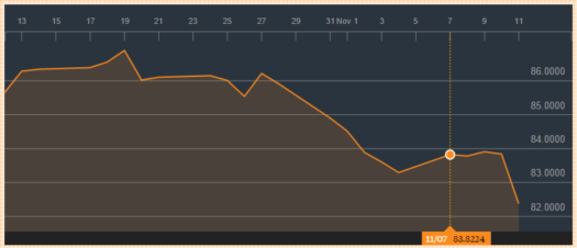 Bloomberg's Commodity Index