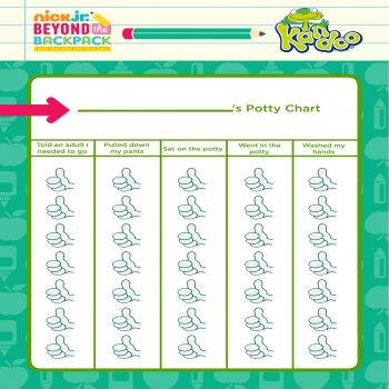 Kandoo Potty Training Chart