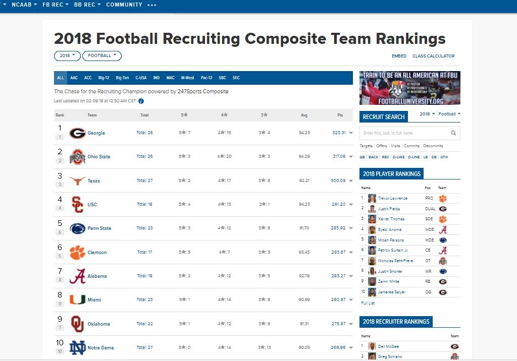 Georgia Lands Consensus No. 1 College Football 2018 ...
