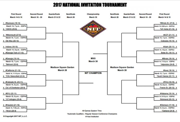 2017 NIT Men's Baskeball Bracket
