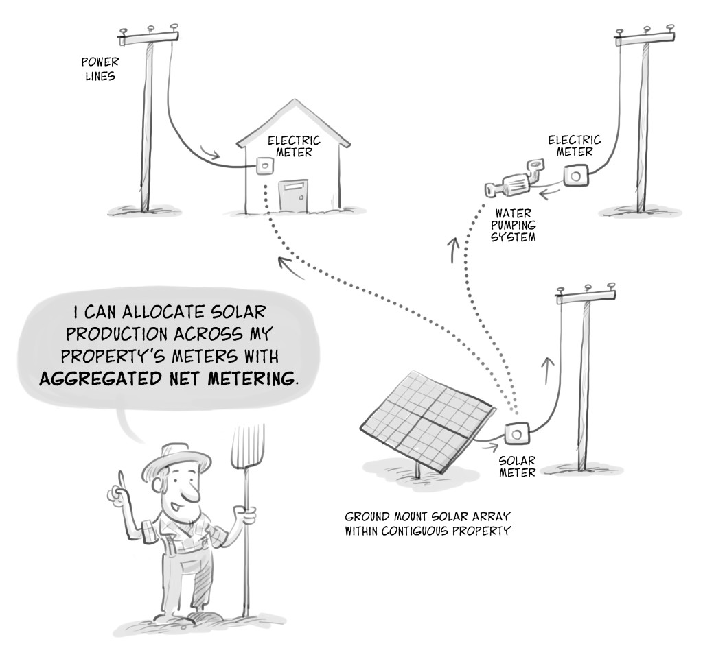 2015-02-09 Blue Oak Energy Cartoon 6-3