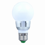 Vietnam Firm to supply ten LED electric bulb stocks for over Rs. 1.6 Bn