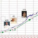 Sri Lanka Rupee fell by over 2201% against US Dollar in a 41 year history from 1977-2018