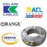 Domestic electrical wire prices go down by 11% from August 01