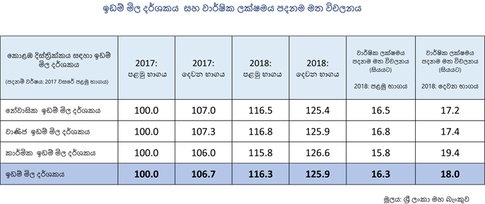 Thread for News on CSE and SL Economy  - Page 9 Land-Price-Index01PR-DSC_7908