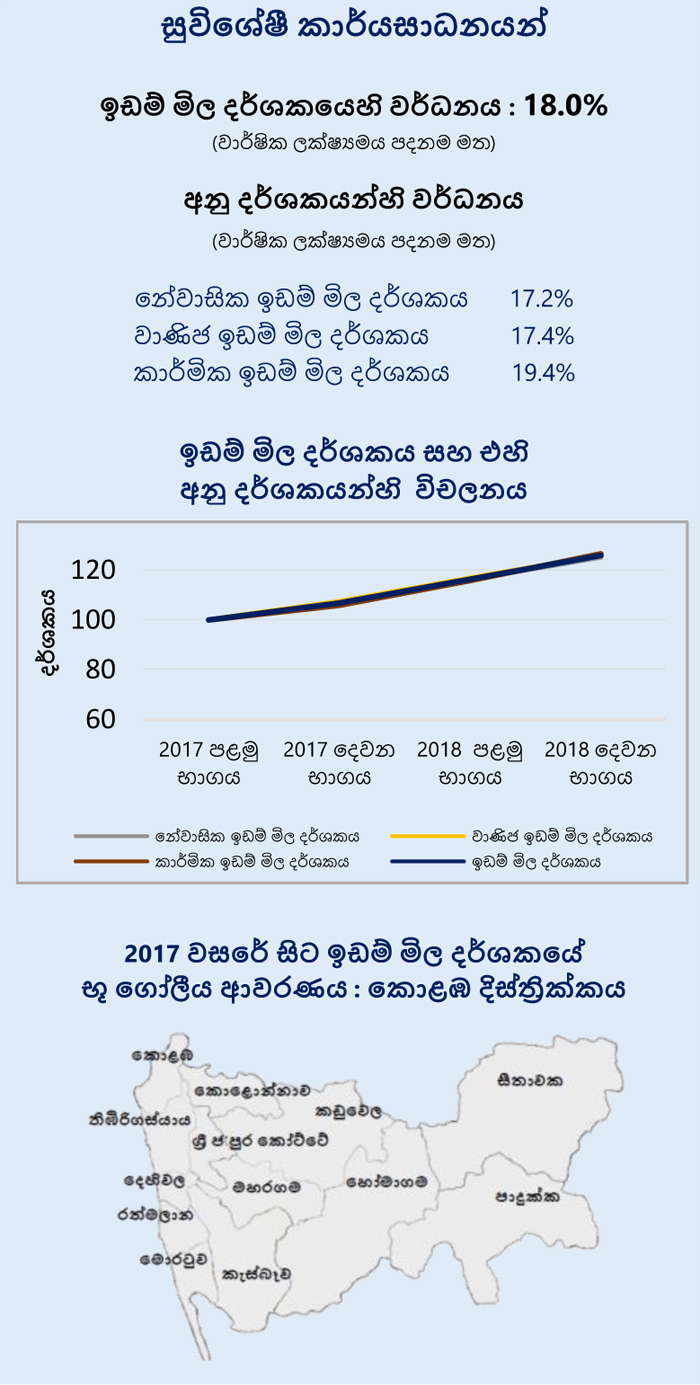 Thread for News on CSE and SL Economy  - Page 9 LPI-Press-Release-2018-2nd-half-Sinhala-version-1