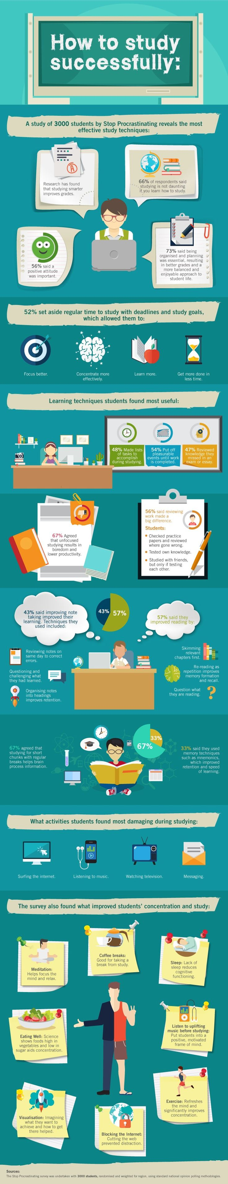 Effective study tips wikihow