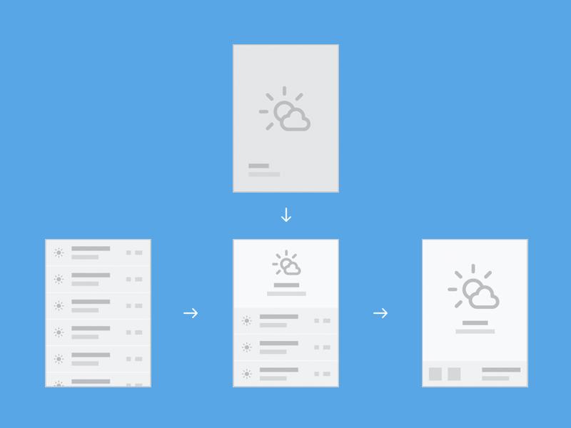 study_process