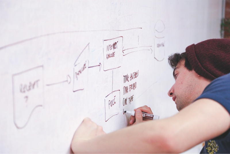 Drawing task flows on whiteboards let you communicate and explore ideas without getting too attached to them.