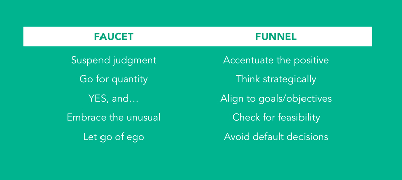 Image 4 - Faucet vs Funnel Brainstorming