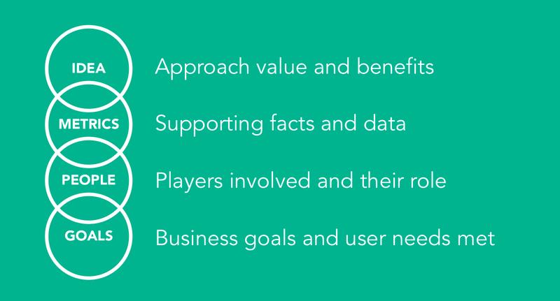 Image 5 - Building a Business Case