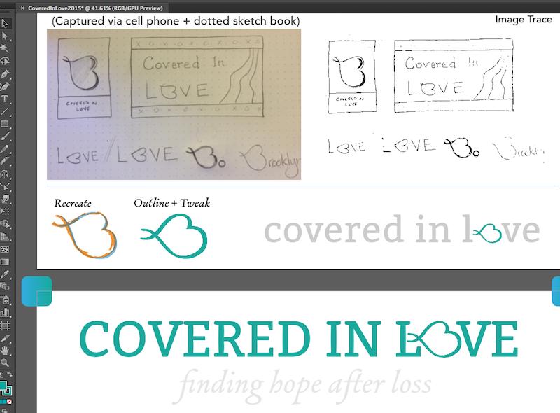 cilm_example_sketch