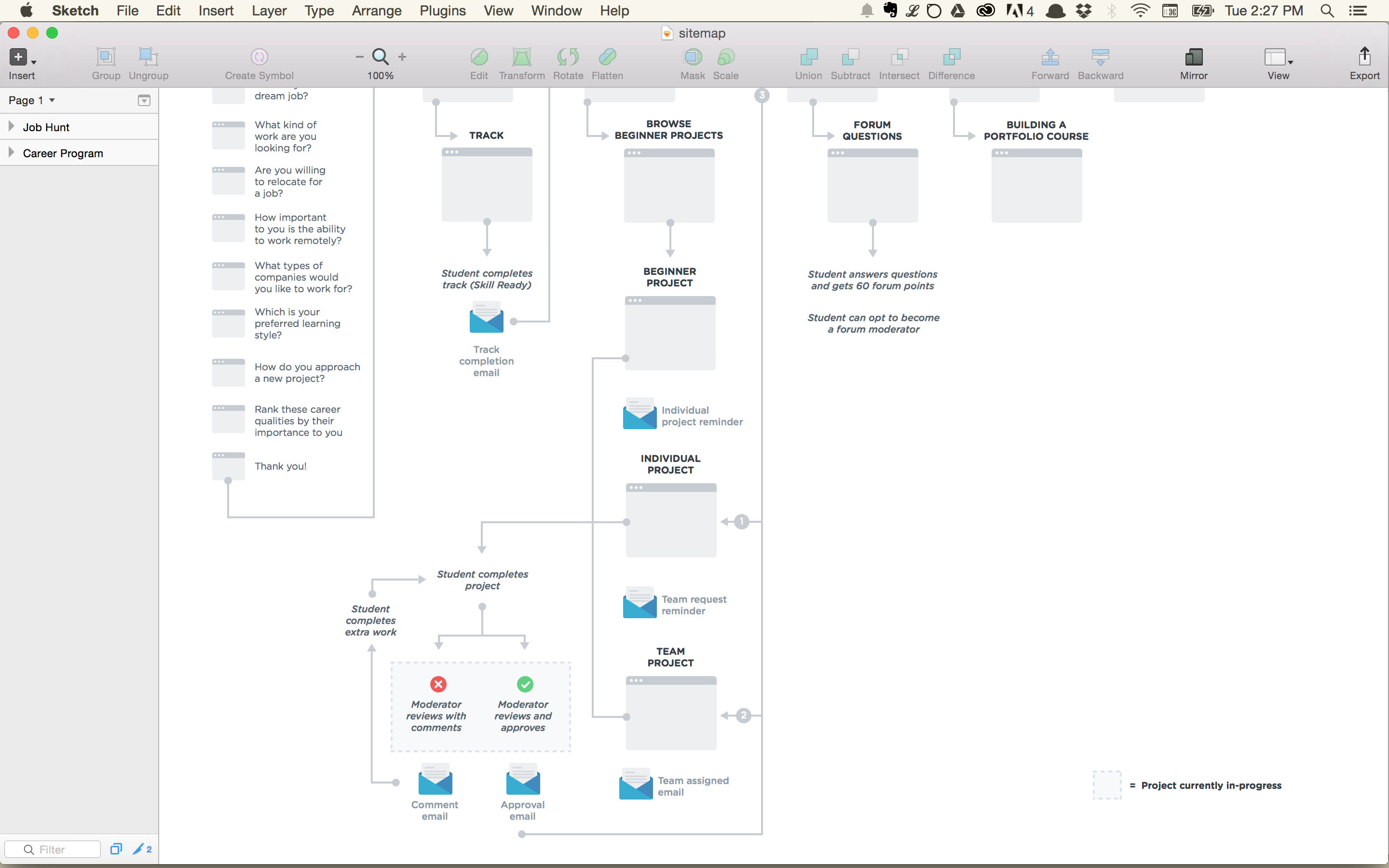 The careers program sitemap in Sketch.