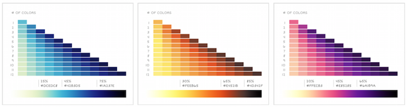 Warm Color Palette Impressive Finding The Right Color Palettes For Data Visualizations Decorating Inspiration